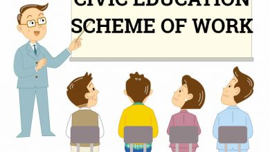 Civic Education Scheme of work